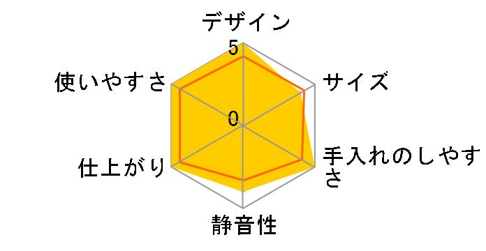 米冷え〜る+mill NCP-30Wのユーザーレビュー