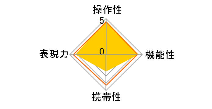 14mm F1.8 DG HSM [キヤノン用]のユーザーレビュー