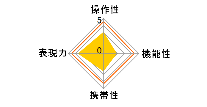 24-70mm F2.8 DG OS HSM [ニコン用]のユーザーレビュー