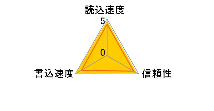 SF-G64 [64GB]のユーザーレビュー