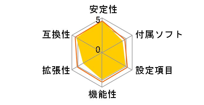 PRIME B350M-Aのユーザーレビュー
