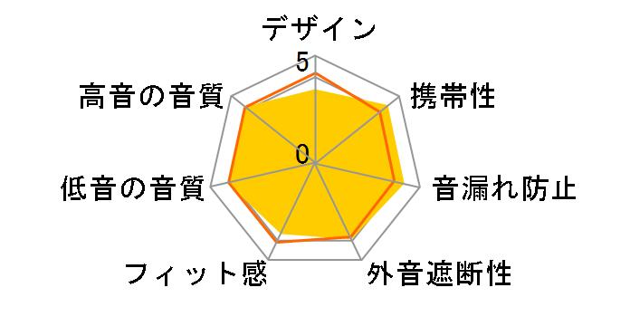 SE-CH5BLのユーザーレビュー