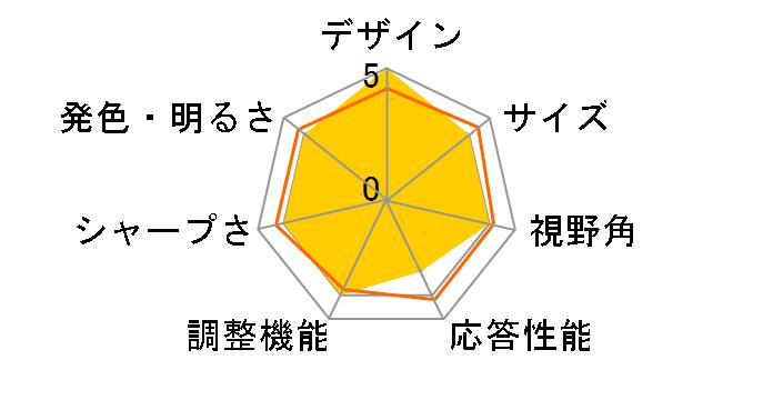 KG251Qbmiix [24.5インチ ブラック]のユーザーレビュー