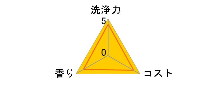 ジョイ コンパクト オレンジピール成分入り つめかえ用 特大 770mlのユーザーレビュー
