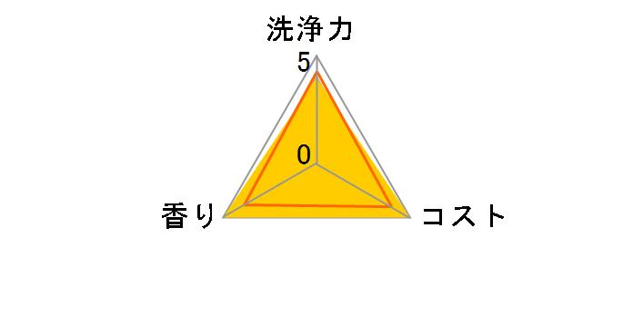 ジョイ コンパクト オレンジピール成分入り 本体 190mlのユーザーレビュー