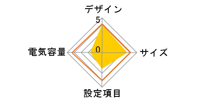 BE425M-JP E