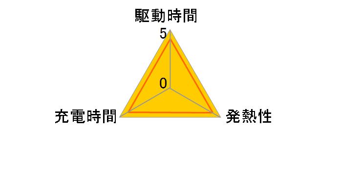 15.4Ahリチウムイオンバッテリー X0U-82110-20 [ブラック]のユーザーレビュー