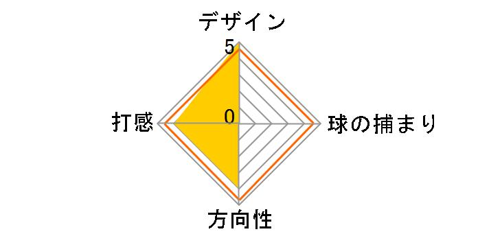 オー・ワークス #7 WBW パター [34インチ]