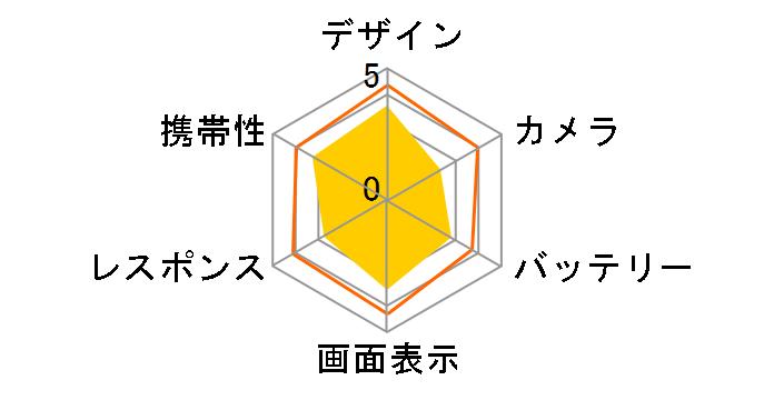 g07+ SIMフリー [ホワイト]のユーザーレビュー