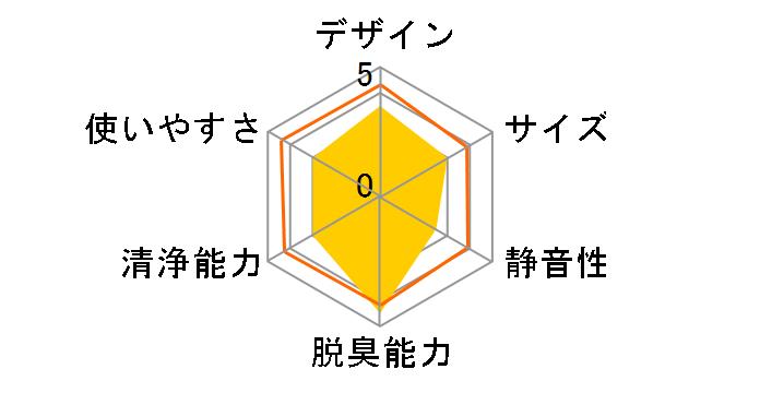 オゾンの力 for トイレ JF-EO3Tのユーザーレビュー