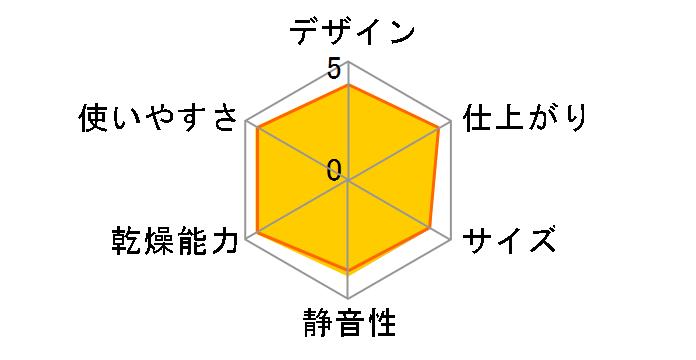 NH-D603
