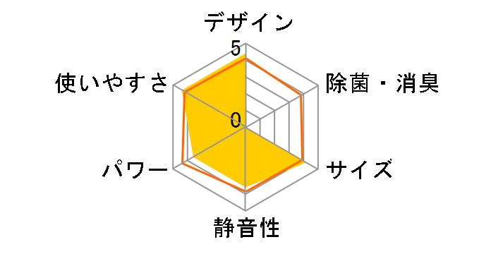 nocria AS-C25Gのユーザーレビュー