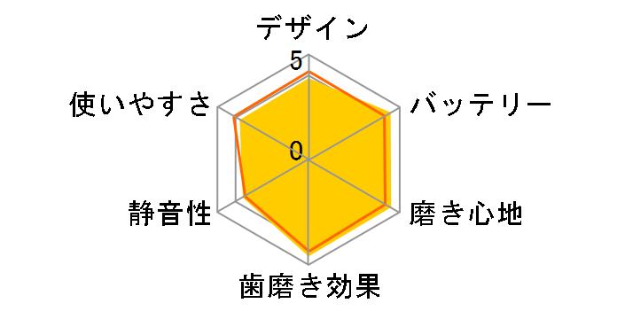 ソニッケアー イージークリーン HX6521/01のユーザーレビュー