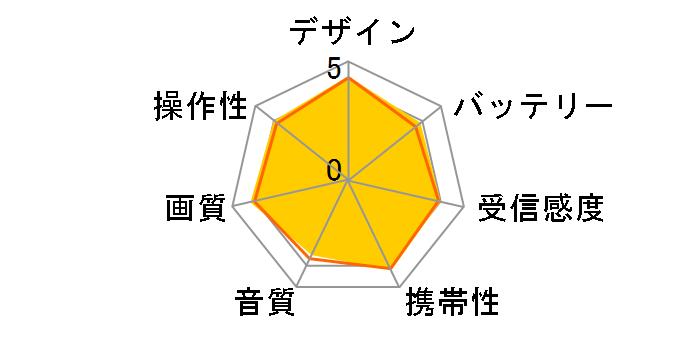 プライベート・ビエラ UN-15TD7-W [ホワイト]
