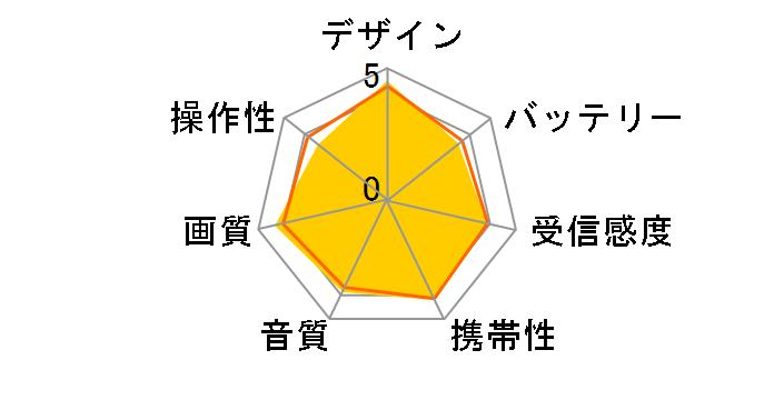 プライベート・ビエラ UN-10E7