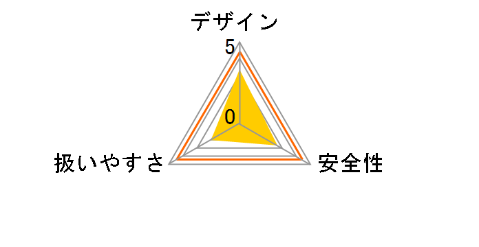 PDR18LIN