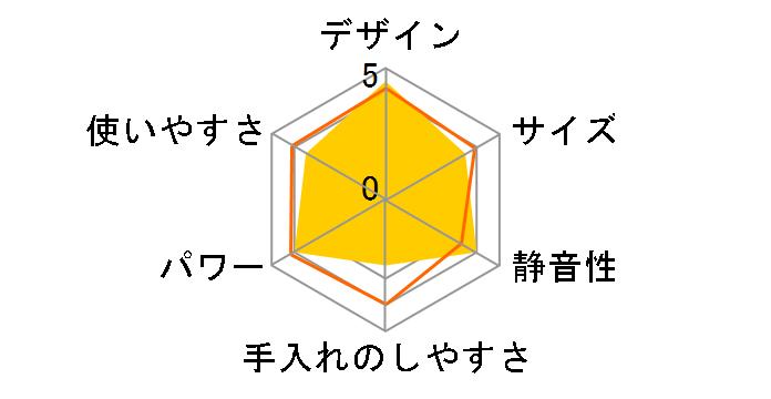 JSG-721(S) [シルバー]のユーザーレビュー