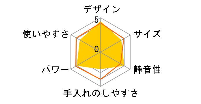 JSG-721(R) [レッド]のユーザーレビュー