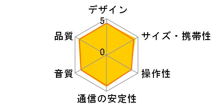 SRS-XB10 (B) [ブラック]のユーザーレビュー