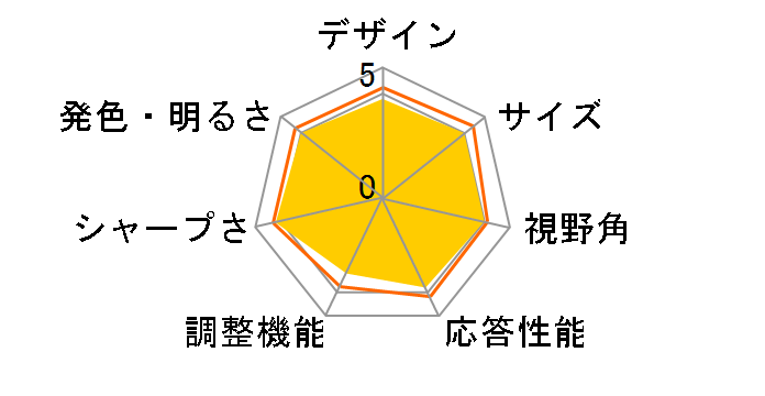 27MP59G-P [27インチ]のユーザーレビュー