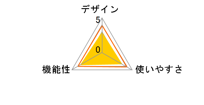 BC-QZ1のユーザーレビュー
