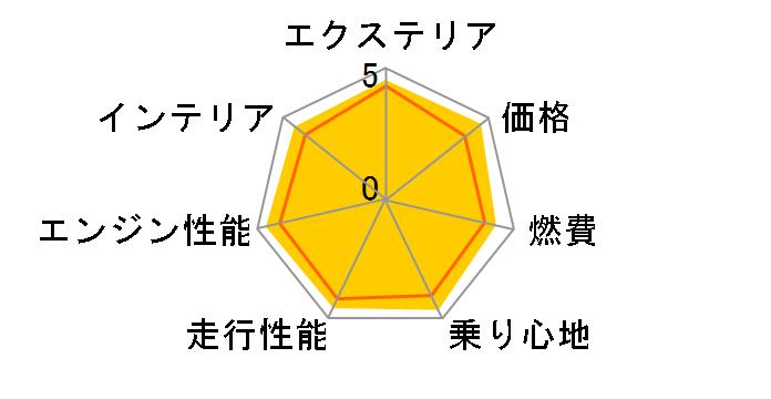 マツダ CX-8 2017年モデル