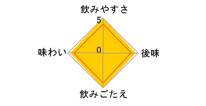 キリン メッツ グレープフルーツ 1.5L ×8本