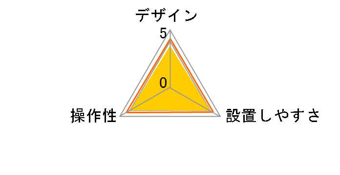 ND-ETCS1