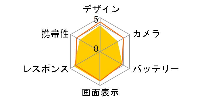 AQUOS R SoftBank [ジルコニアホワイト]のユーザーレビュー