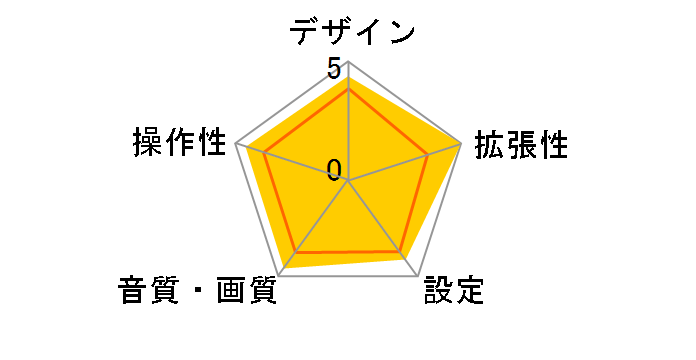 SoftBank SELECTION ナビうま ハンドルリモコン for Yahoo!カーナビ SB-CN01-YICC