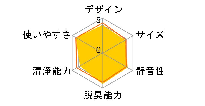 PLAZION HDS-302G