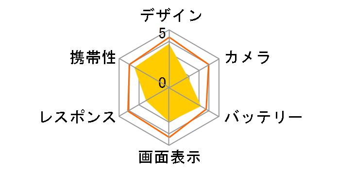 arrows Be F-05J docomo [Red]のユーザーレビュー