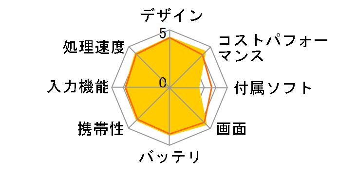 dtab Compact d-01J docomo [Gold]のユーザーレビュー