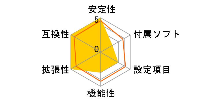 PRIME Q270M-C/CSMのユーザーレビュー