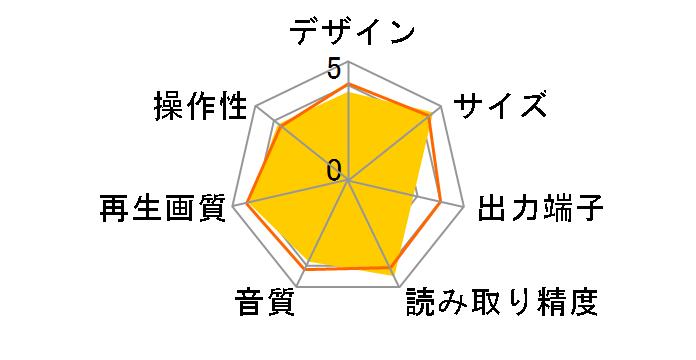 DMP-UB30のユーザーレビュー