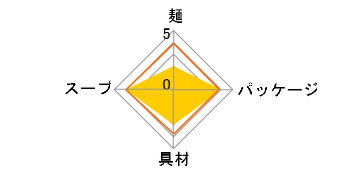 サッポロ一番 旅麺 横浜家系 豚骨しょうゆラーメン 75g ×12食のユーザーレビュー