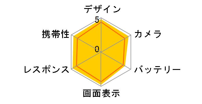 HUAWEI P10 SIMフリー [ダズリングブルー]のユーザーレビュー