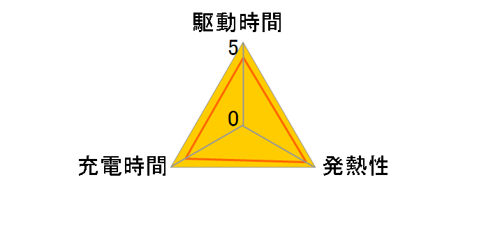 AADBD-001-ASのユーザーレビュー