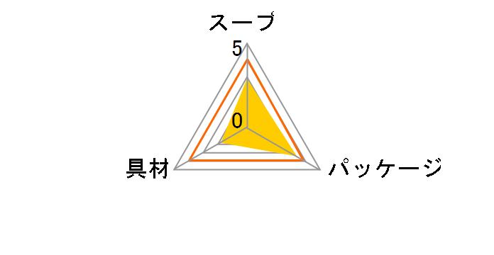 じっくりコトコト こんがりパン コーンポタージュ 31.4g ×6個