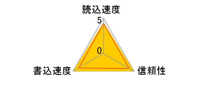 KNA-SD32A [32GB]のユーザーレビュー