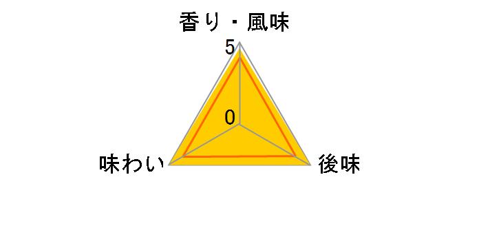 クラフトボス ブラック 500ml ×24本のユーザーレビュー