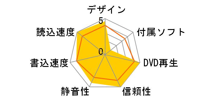 DVRP-UT8LKA [ピアノブラック]のユーザーレビュー
