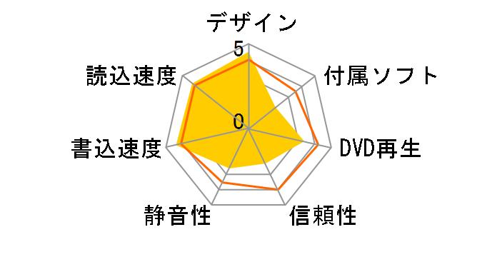 DVSM-PT58U2V-BKD [ブラック]