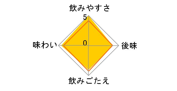 ニチレイ アセロラソーダ 190ml ×30缶