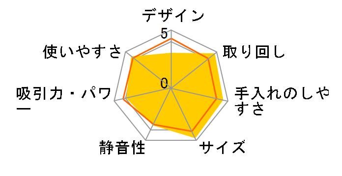 SLIMINI X3/P [ピンク]のユーザーレビュー