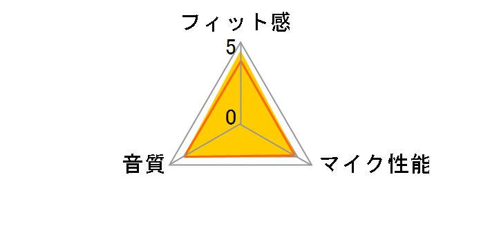 SBH56 (B) [ブラック]のユーザーレビュー