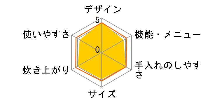 打込鉄・釜 ふっくら御膳 RZ-AV100M(R) [メタリックレッド]のユーザーレビュー