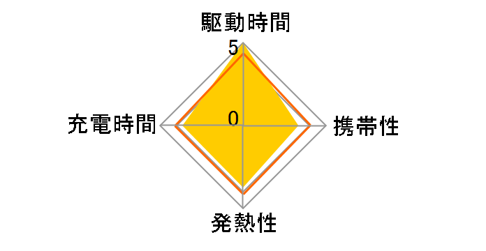 BQ-CC63のユーザーレビュー