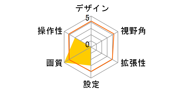 HCE-C2000RD-HA [ブラック]のユーザーレビュー