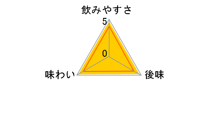 濃いめのカルピス 490ml ×24本